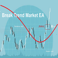 Break trend market