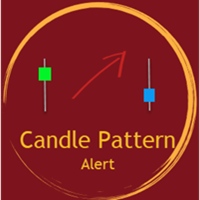 Candle Pattern Alert
