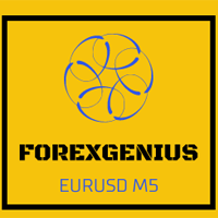 ForexGenius EURUSD m5