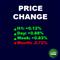 LT Price Change