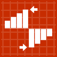 TIL Currency Performance Meter