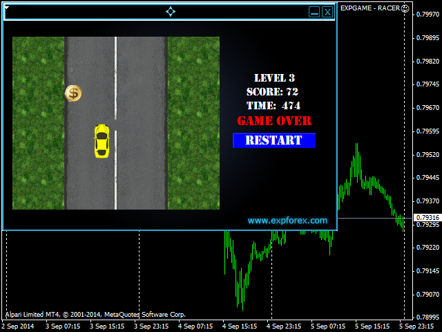 Forex racer review