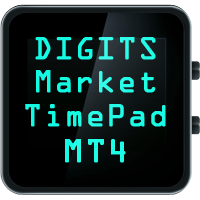 Ind4 Digits Market Time Pad