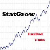 StatGrowEURUSD