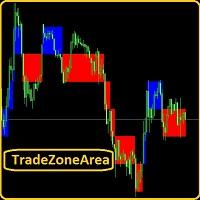 Trade Zone Area