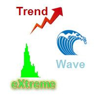 Trend Wave Extreme Mini