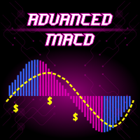 Advanced MACD EA