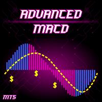 Advanced MACD EA mt5