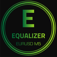 Equalizer EURUSD m5