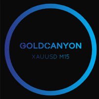 GoldCanyon GOLD M15