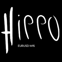 Hippo EURUSD m15
