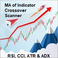 MA of Indicator Crossover Scanner