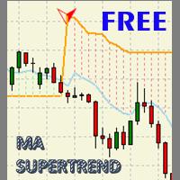 MA Super Trend Free