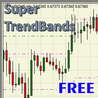Super Trend Bands Free