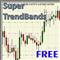 Super Trend Bands Free