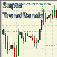 Super Trend Bands