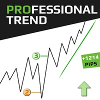 TPSpro TREND