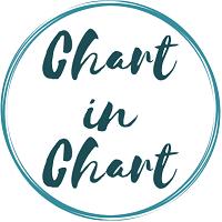 Chart in Chart mt5