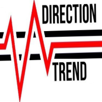 Direction Trend