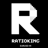 RatioKing EURUSD h1