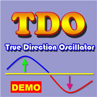 True Direction Oscillator Demo