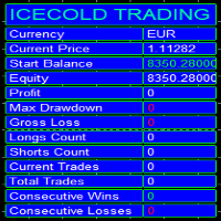 Icecold Trading OSD