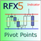 RFX5 Pivot Points