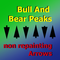 Bull And Bear Peaks