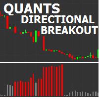 Quants Directional Breakout