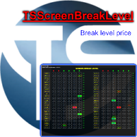 TSScreenBreakLevel