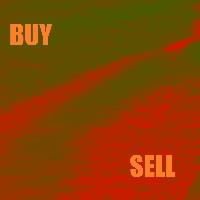Buy Sell Heatmap