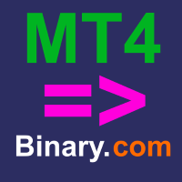FRZ Binary Automater MT4 to Binary Connector