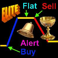 Identify Trend ELITE