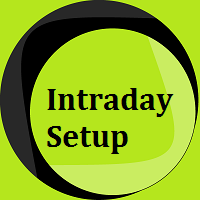 Intraday Setup