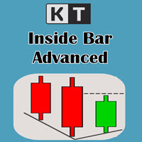 KT Inside Bar Advanced MT5