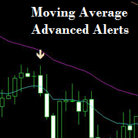 Moving Average Advanced Alerts