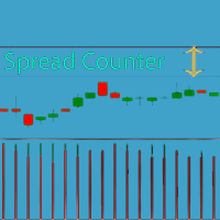 SpreadCounter
