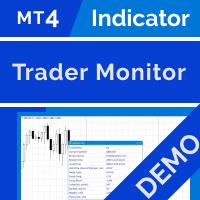 Trader Monitor DEMO
