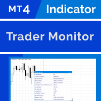 Trader Monitor