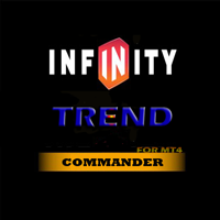 Infinity Trend Commander EURAUD