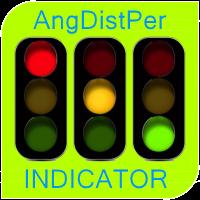AngDistPer
