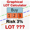Graphical Lot Calculator