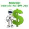 MMM Stochastic x RSI x EMA Cross