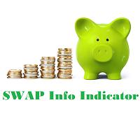 Swap Info