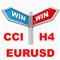 CCI Win Win EurUsd H4