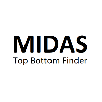 MIDAS Top Bottom Finder