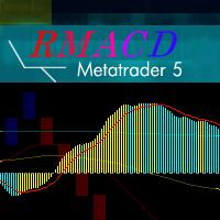 Renko MACD Demo