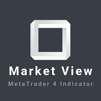 Market View Indicator