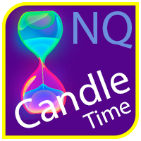 NQ Candle Time