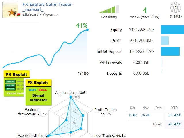 FX Exploit Green Pips